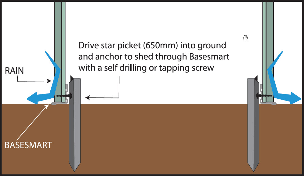 Shed Floor Options Star Pickets