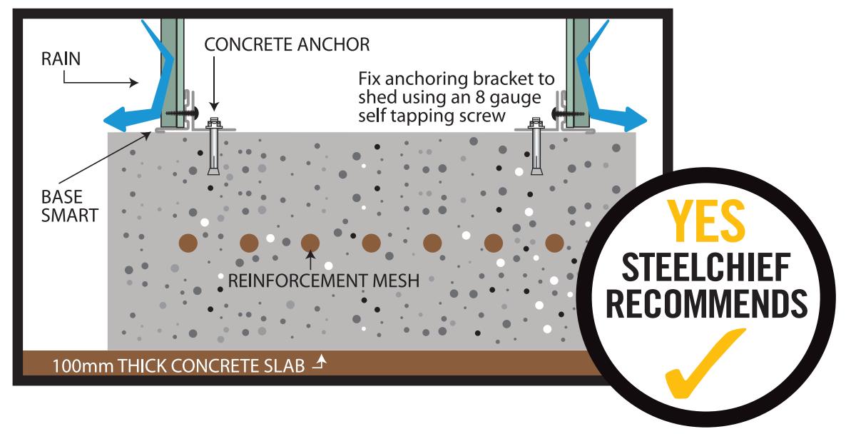 Flat Concrete Slab for Garden Sheds