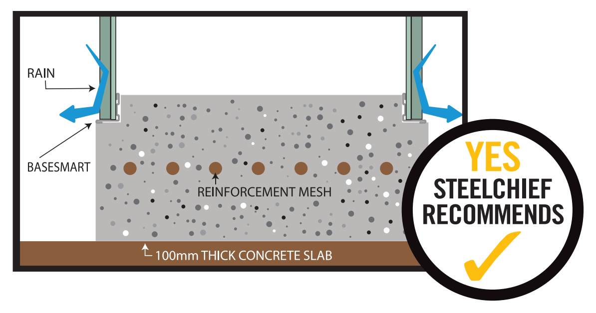 Rebated concrete slab for Garden Sheds SteelChief