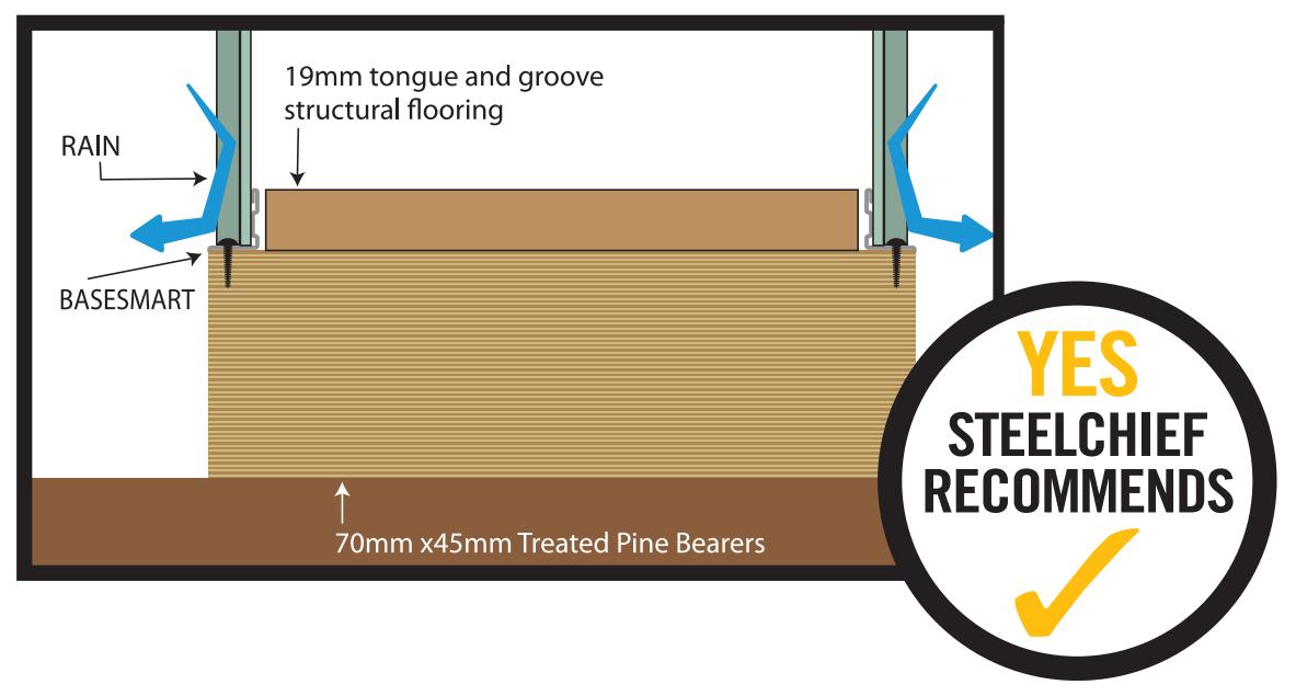 Rebated wooden floor for Garden Shed - SteelChief